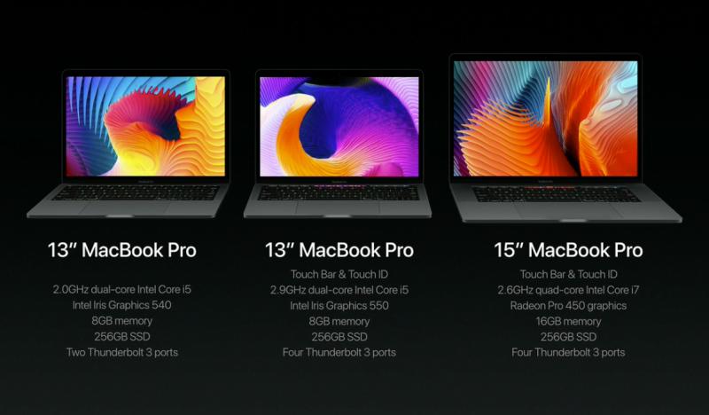macbook pro over