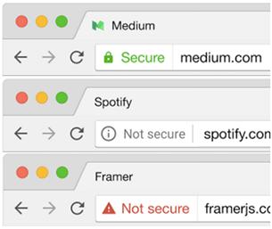 Surfen jouw website bezoekers al veilig via SSL?